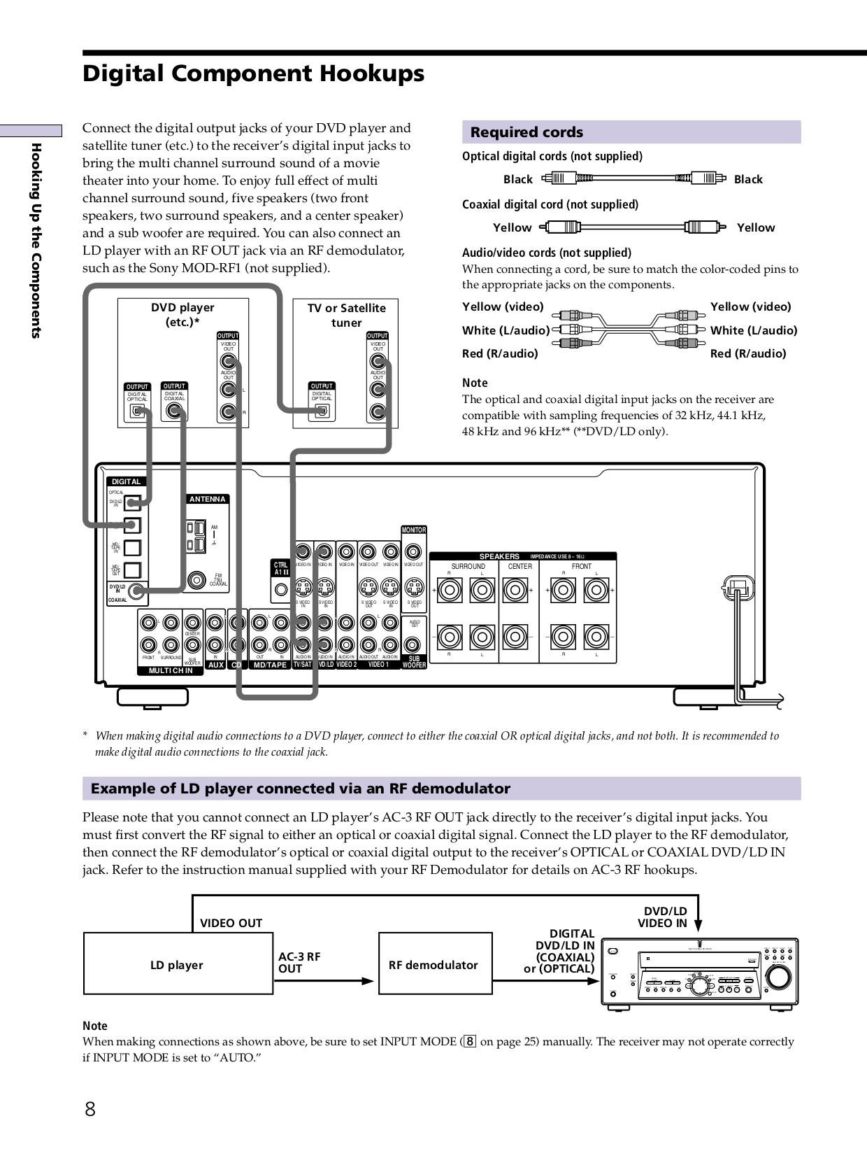 pdf manual for sony receiver str de675 rh umlib com Sony STR De675 Problems Dolby Digital DTS Sony 32 Bites