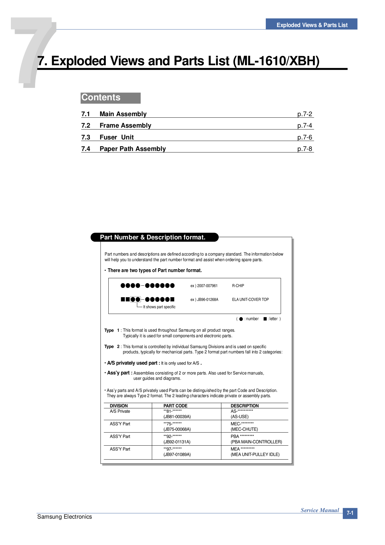 pdf for Samsung Printer ML-5200A manual