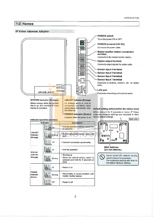 Aiphone Other TC-MB Intercoms pdf page preview