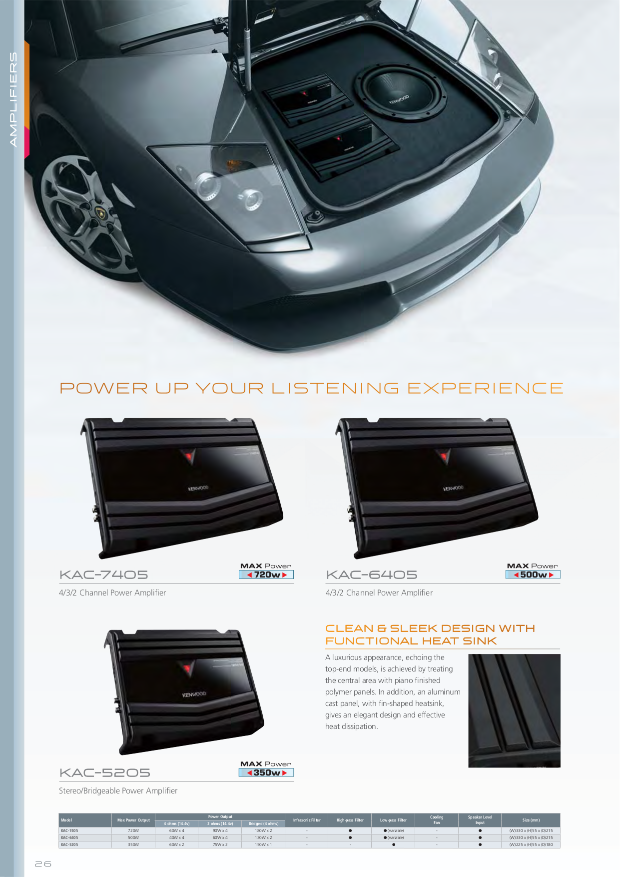 Amps_Speakers_P26_P33.pdf 0 download free pdf for kenwood kac 8405 car amplifier manual