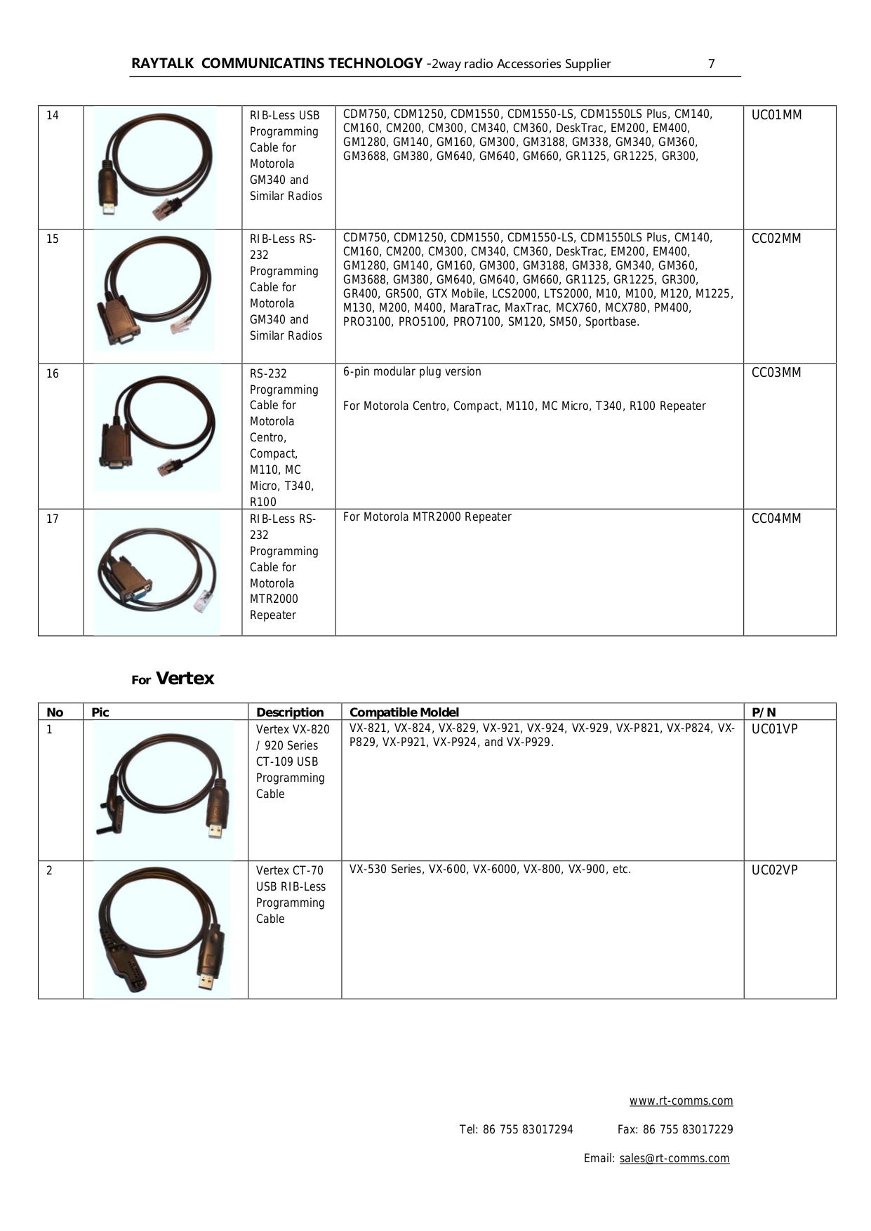 PDF manual for ICOM 2-way Radio IC-A200