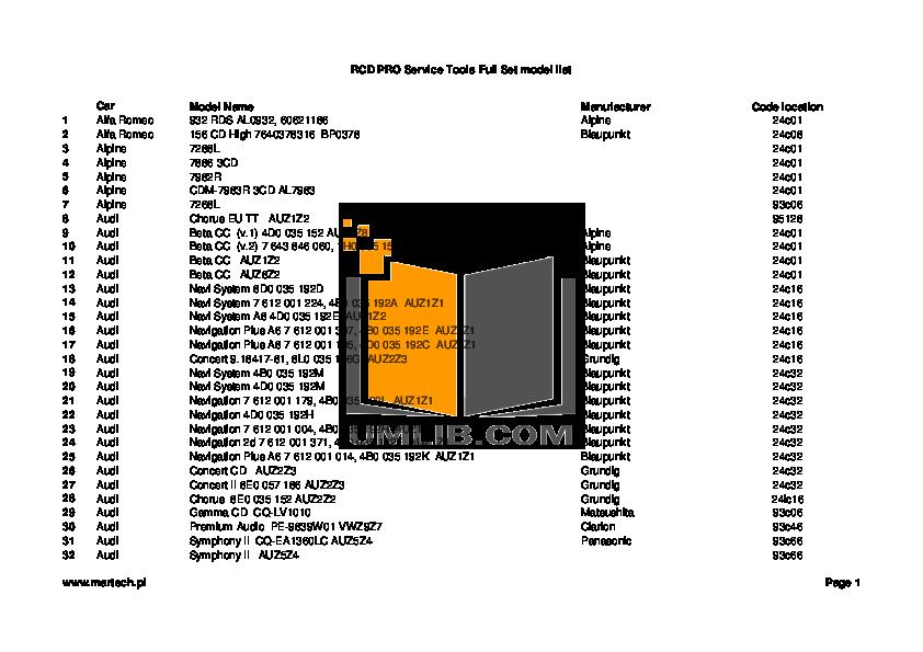 pdf for Blaupunkt Other Munchen RDM169 Car-audio manual