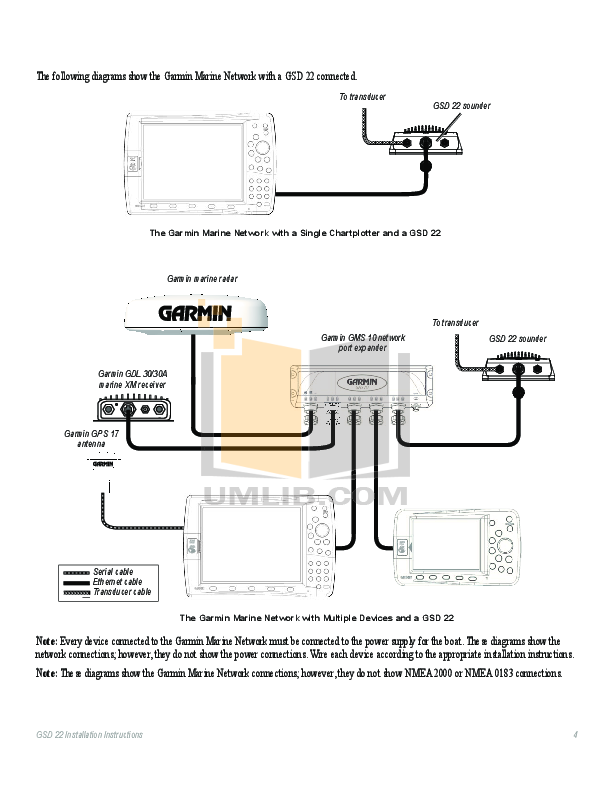Pdf Manual For Garmin Gps Gpsmap 182c