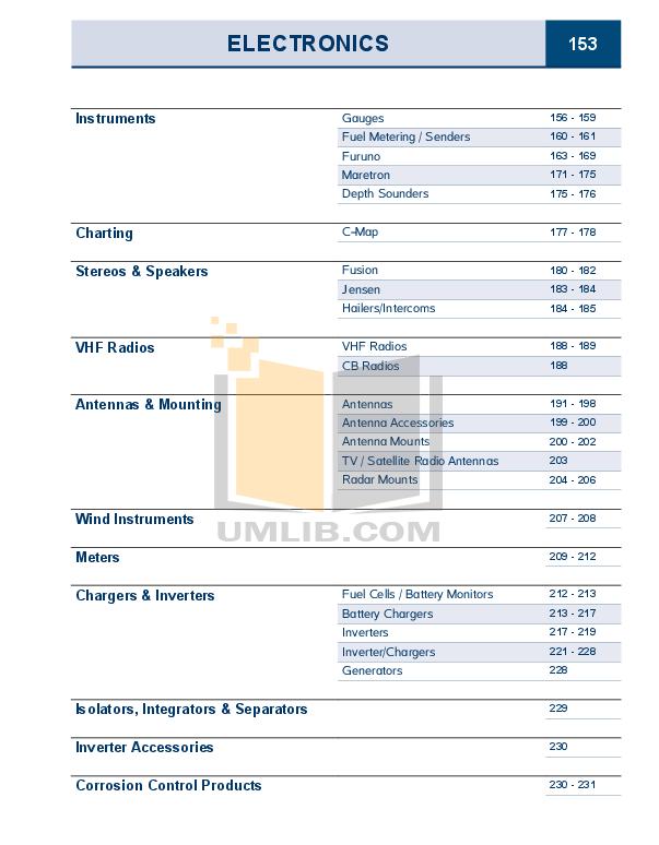 pdf for Dcm Subwoofer SW10 manual