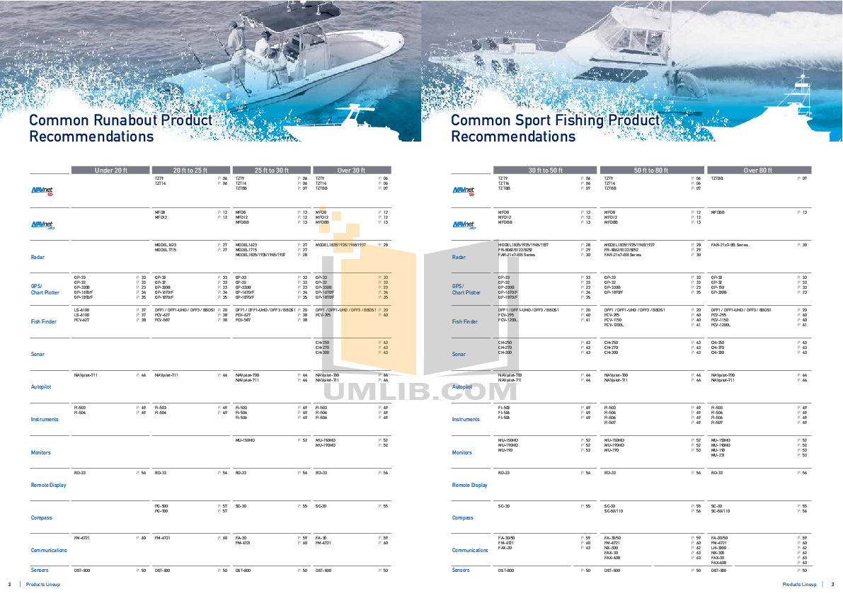 Furuno Other FA-150 aviation-transponder pdf page preview