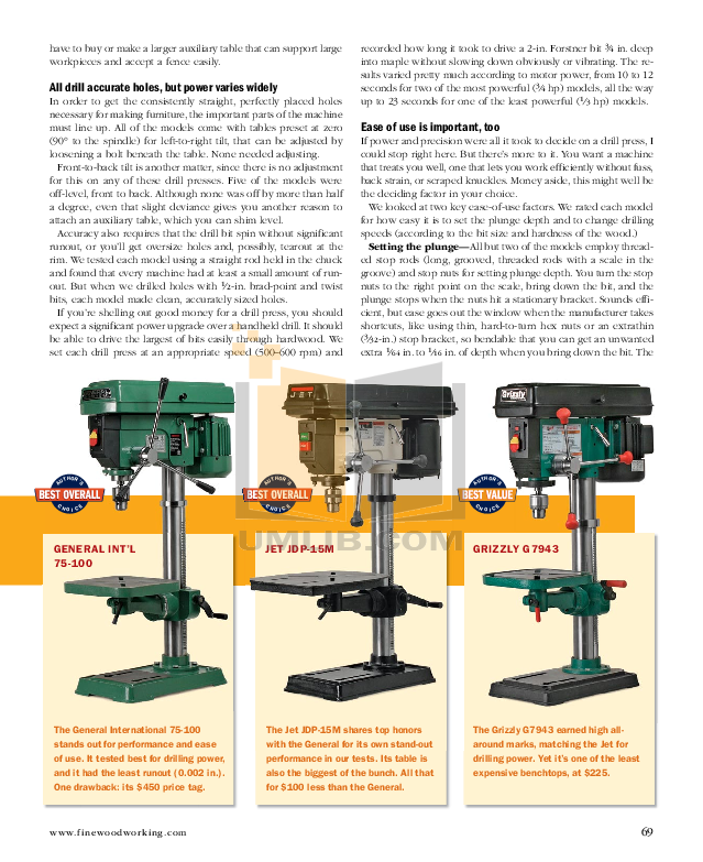 pdf manual for grizzly other g0485 drill press rh umlib com