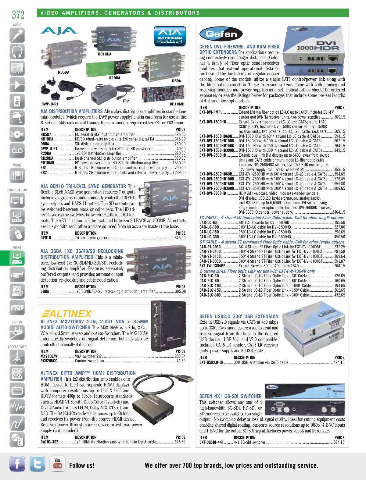 pdf for Kramer Other VM-4HDCP Distribution Amplifiers manual