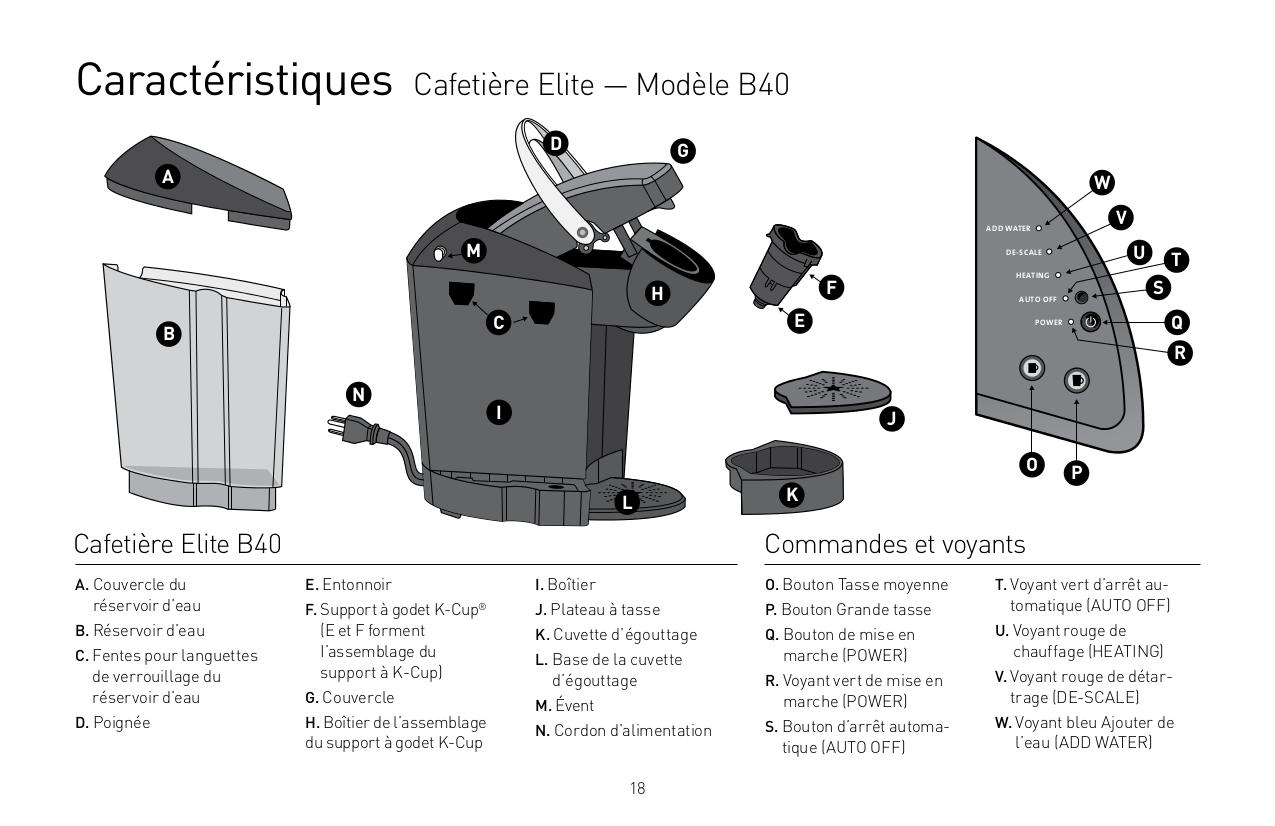 pdf manual for keurig coffee maker elite b40 rh umlib com Keurig B44 Keurig B44