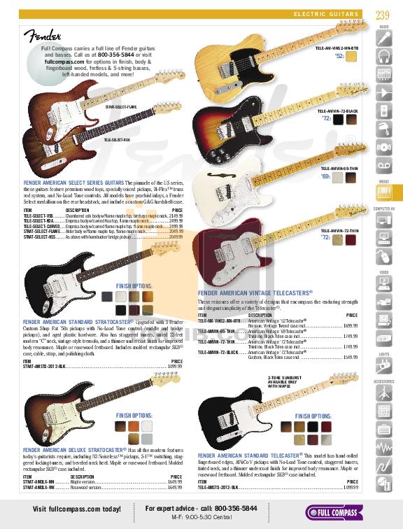 download free pdf for fender american vintage 72 telecaster thinline rh umlib com fender telecaster handbook fender classic player baja telecaster manual