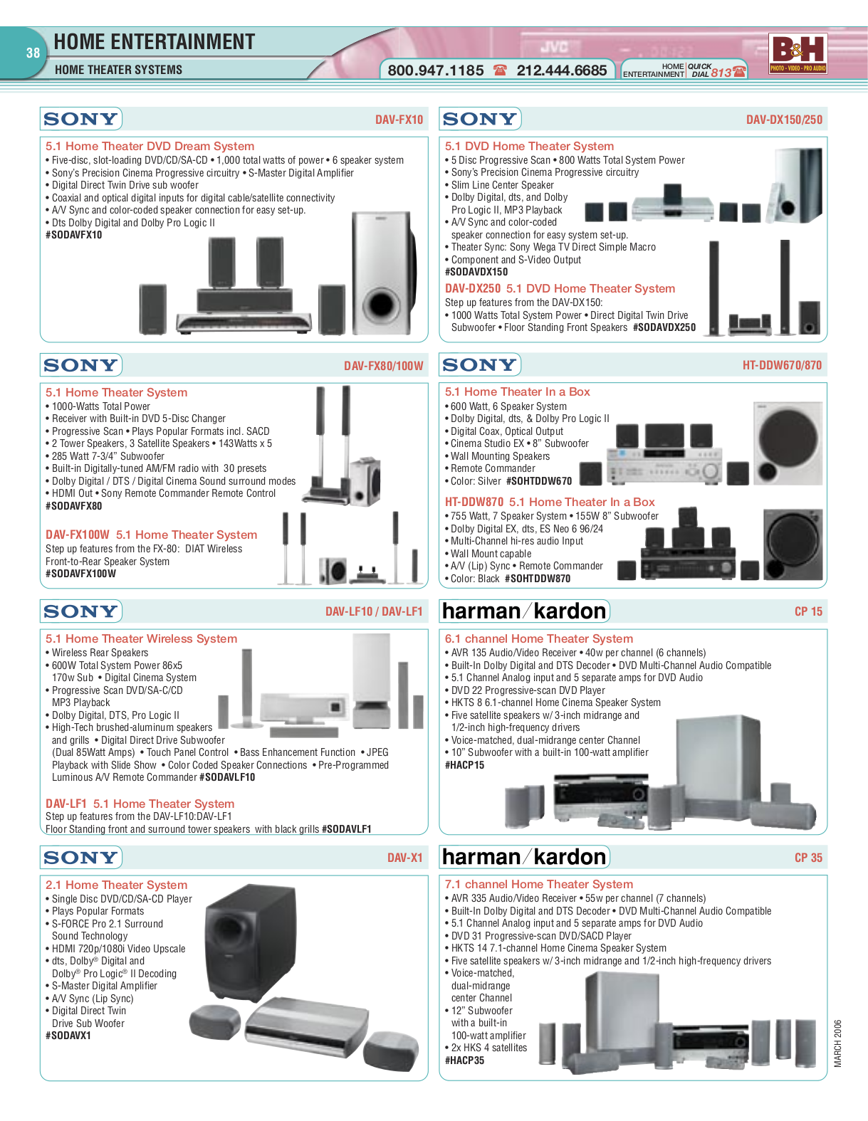 Outstanding Sony Surround Sound Wiring Diagram Image Collection ...