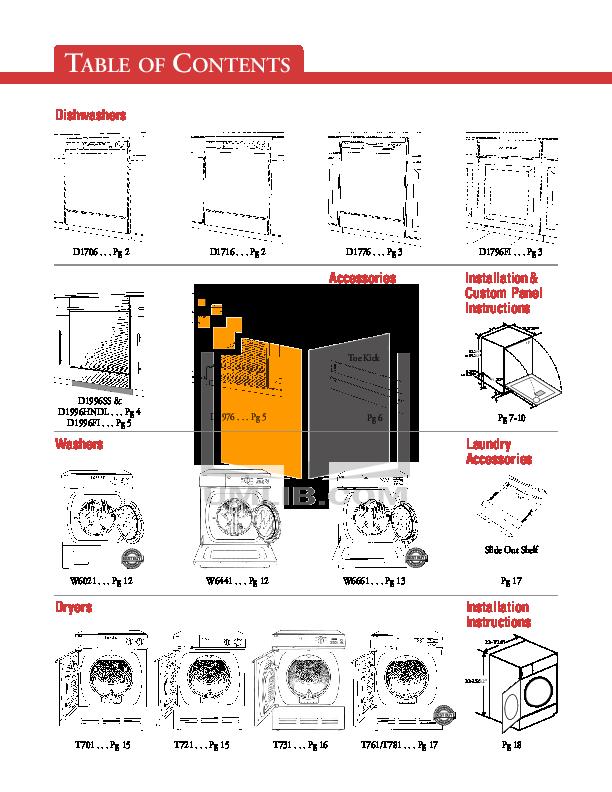 pdf manual for asko dishwasher d1706 rh umlib com Navy Start Guide PDF Quick Start Guide Template