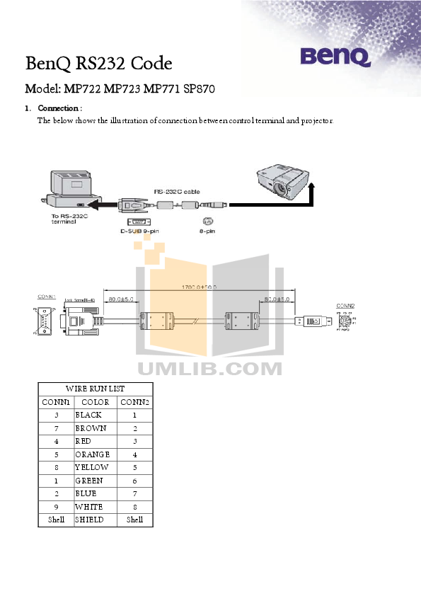 pdf for Benq Projector MP575 manual