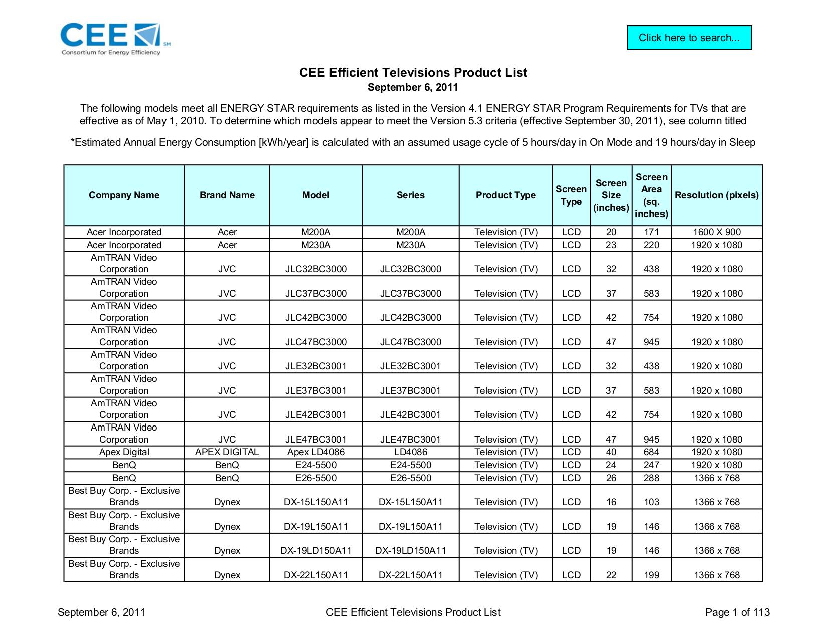 PDF manual for TCL TV L32HDF11TA