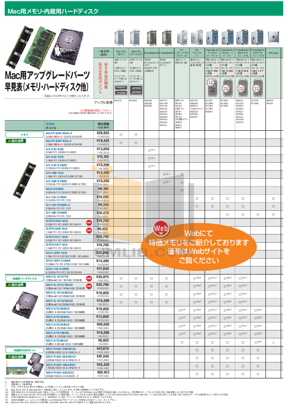 pdf for Apple Desktop Mac Pro MA356 manual