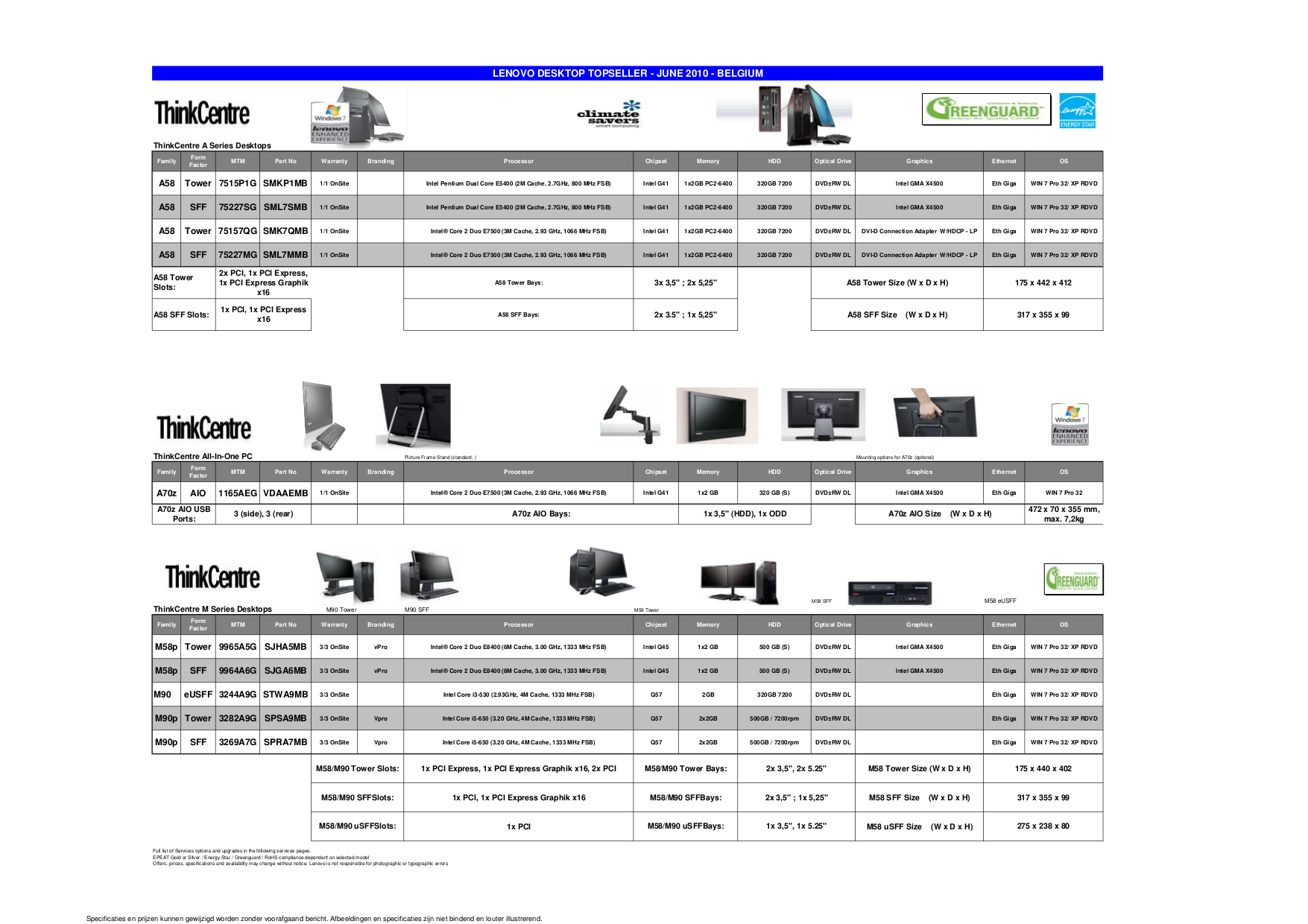 pdf for Lenovo Desktop ThinkCentre M58p 9964 manual