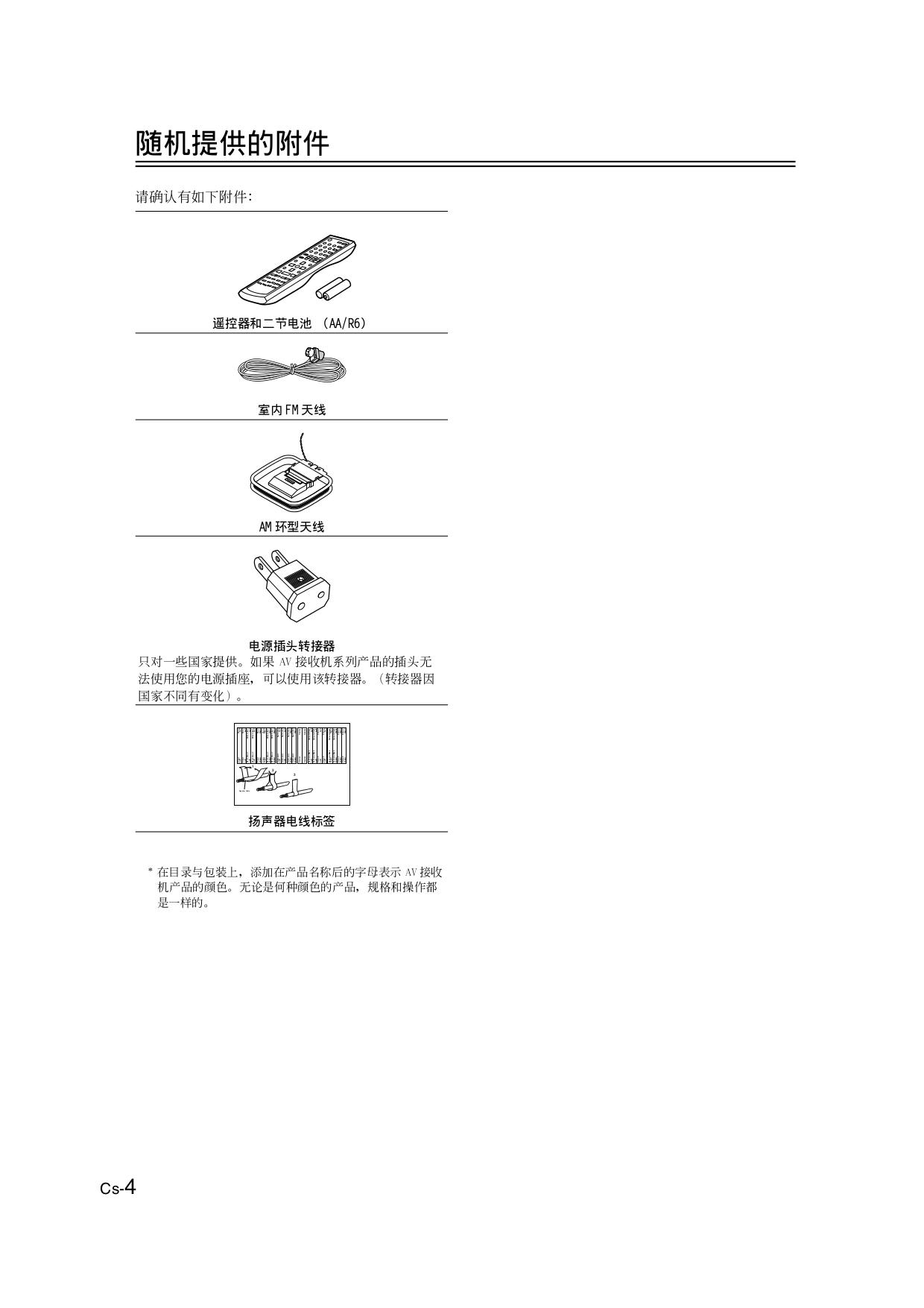 ... Onkyo Receiver TX-SR504 pdf page preview ...