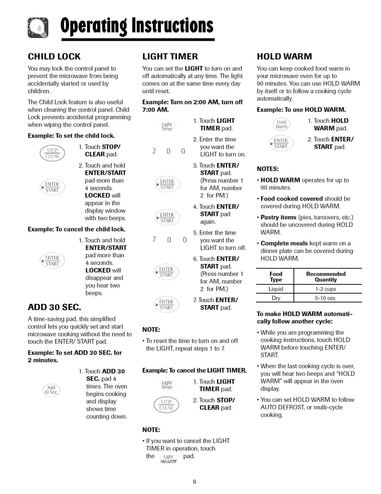 PDF manual for Maytag Microwave MMV4205AA