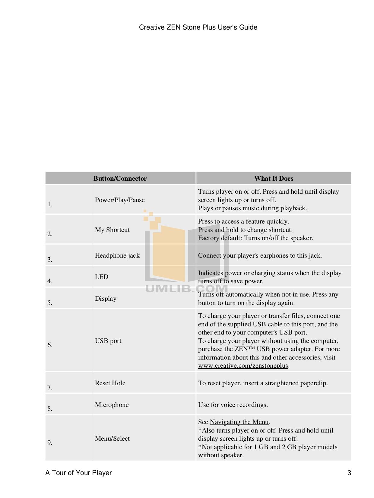 creative zen stone plus guide online user manual u2022 rh pandadigital co