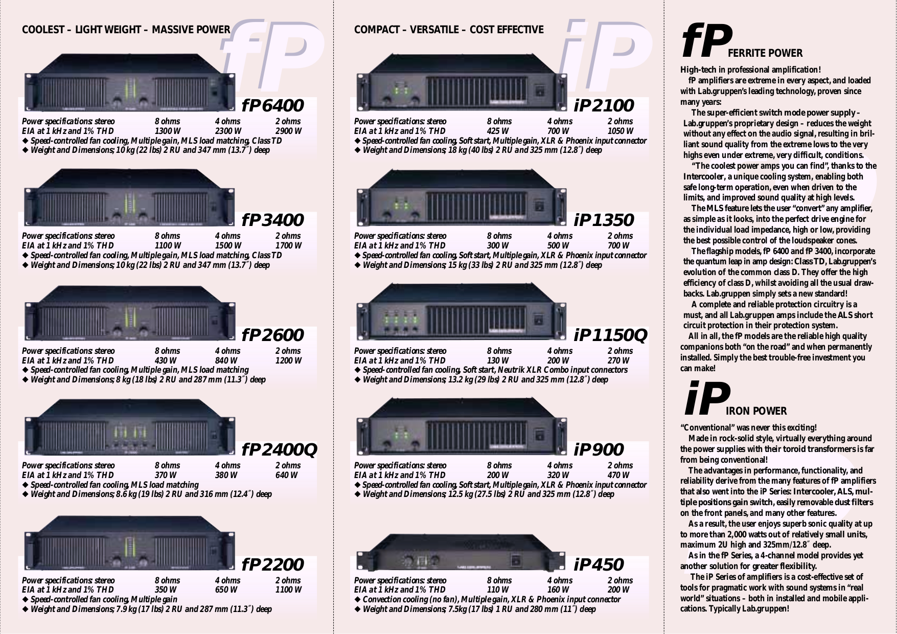 pdf for Lab.gruppen Amp iP Series IP 900 manual