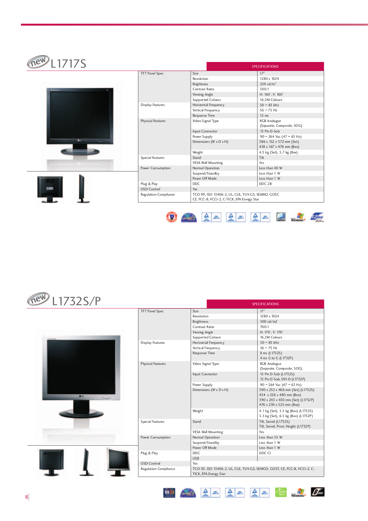 LG Monitor M1710S pdf page preview