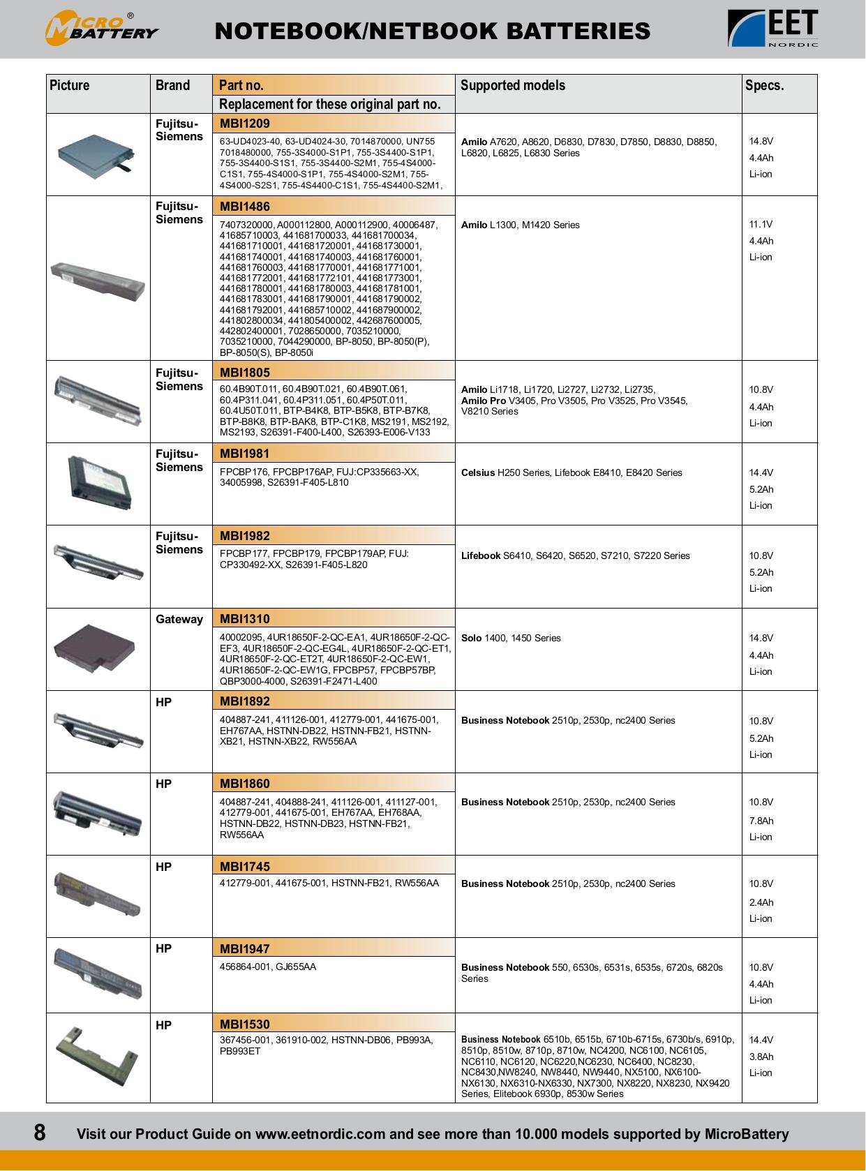 LG Monitor M1710S pdf page preview
