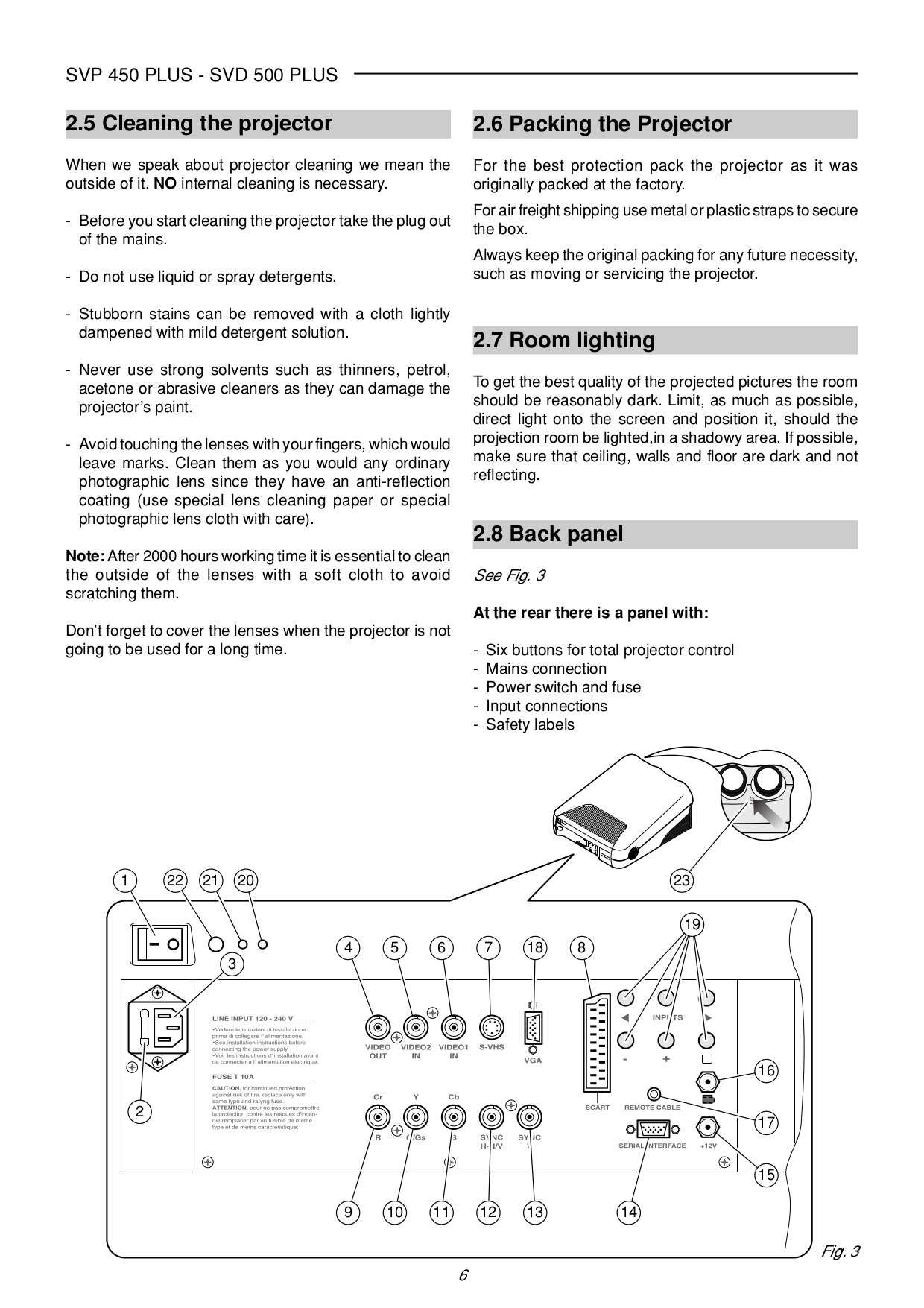 pdf manual for sim2 projector svp 450 plus rh umlib com SVP Medical Abbreviation SVP Scanner