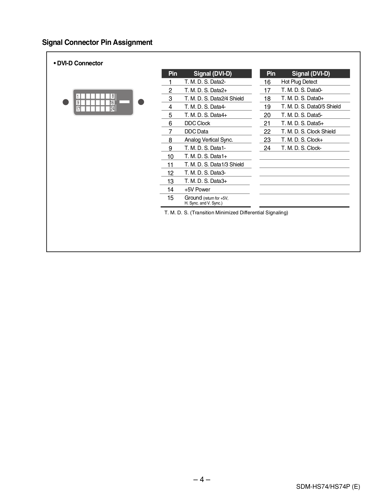 Sony Monitor SDM-HS74P pdf page preview