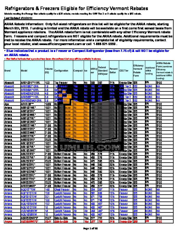 Frigidaire Refrigerator FRS6HF6J pdf page preview