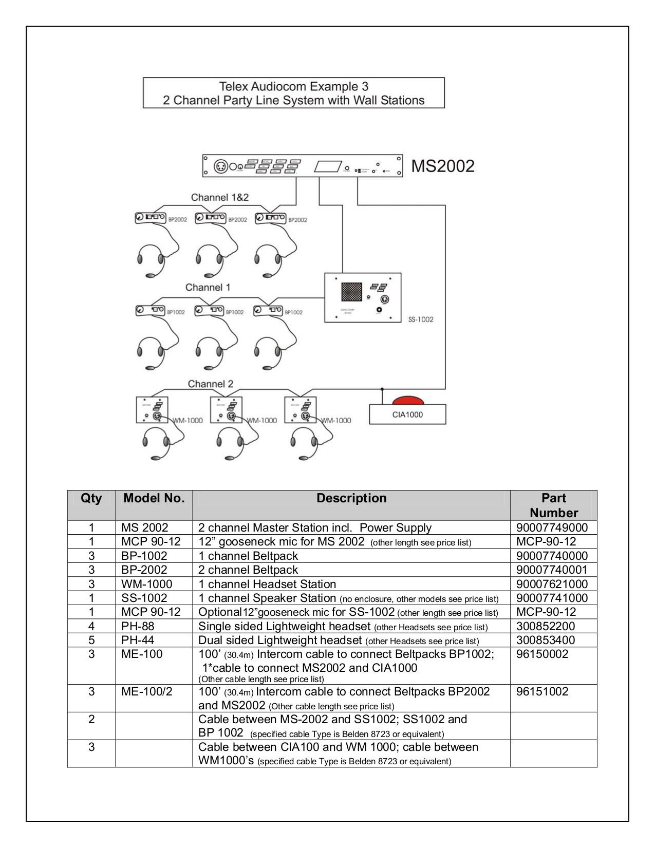 Telex Other IC-1 Intercom System pdf page preview