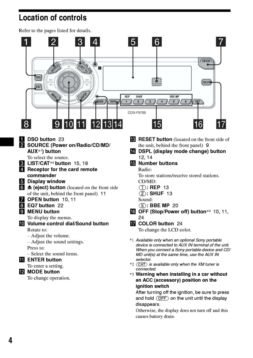 ... Sony Car Receiver CDX-F5700 pdf page preview ...