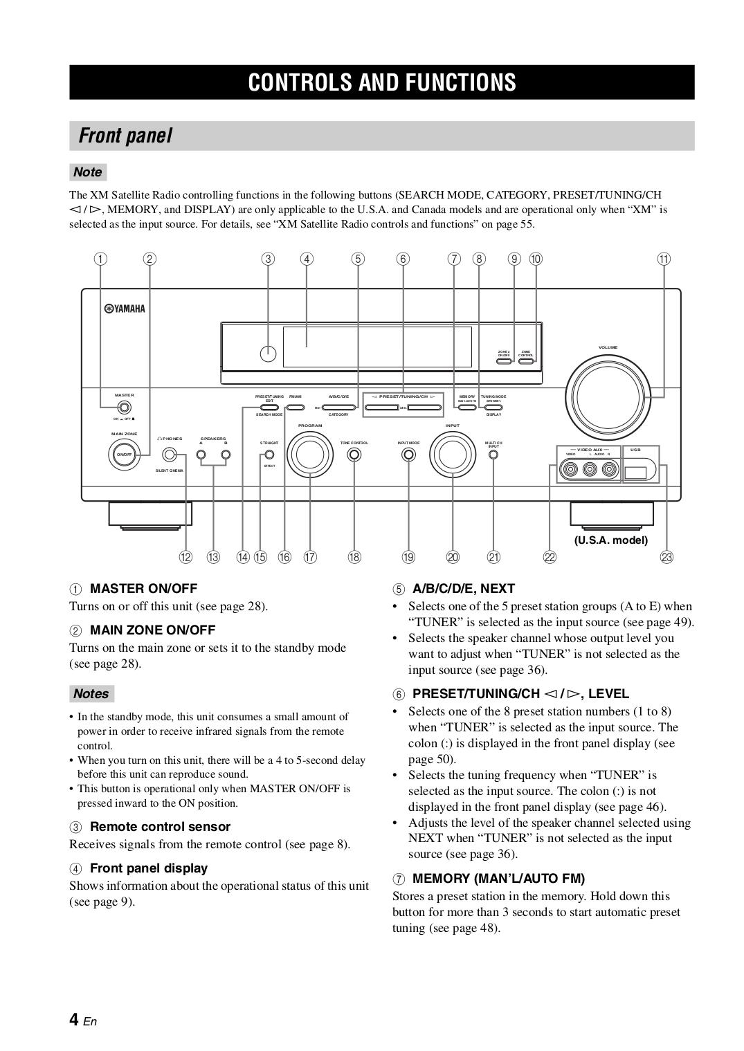 PDF manual for Yamaha Receiver RX-N600