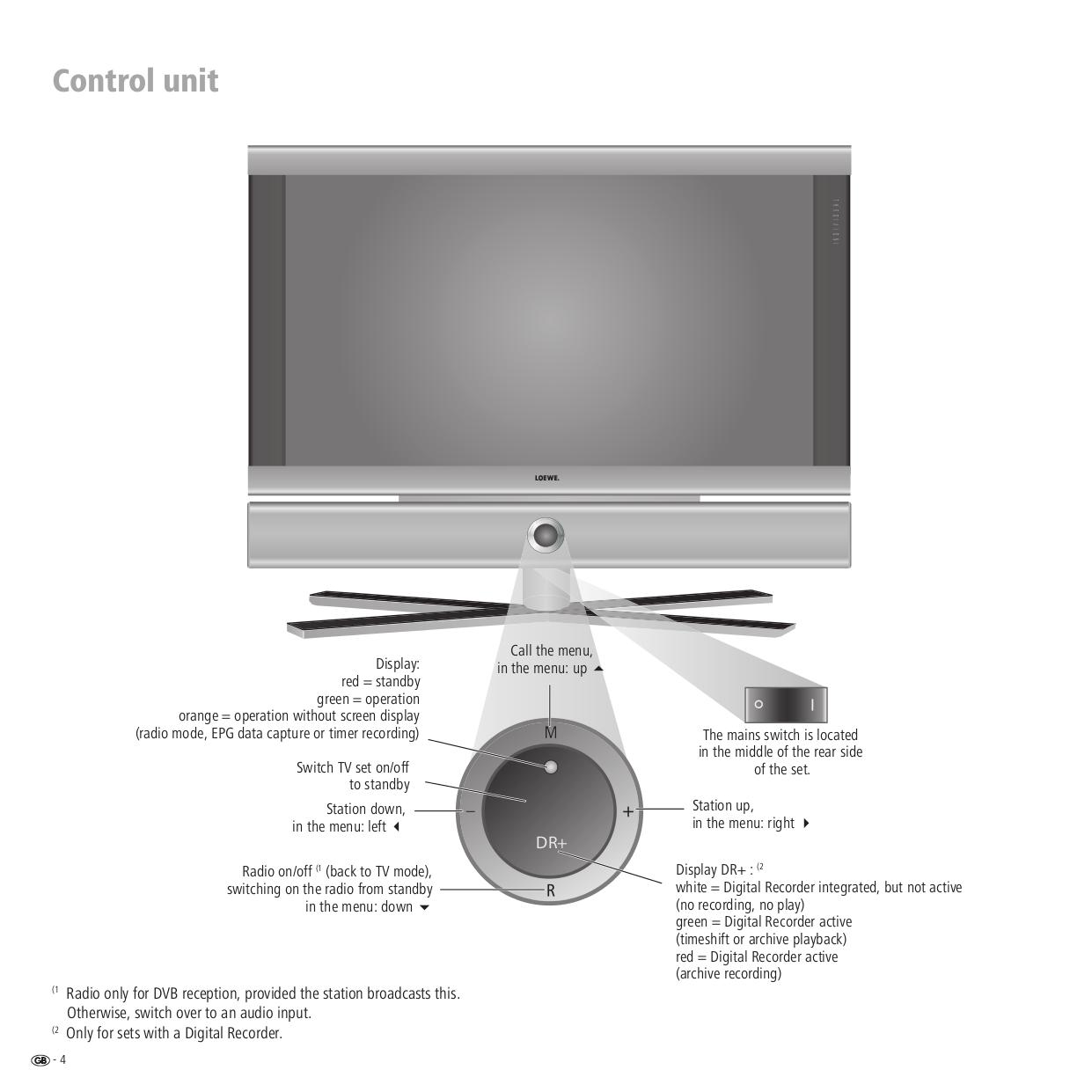 pdf manual for sansui tv hdlcd1900 rh umlib com Sansui 5000A Schematic Sansui Sr 717 Turntable Manual