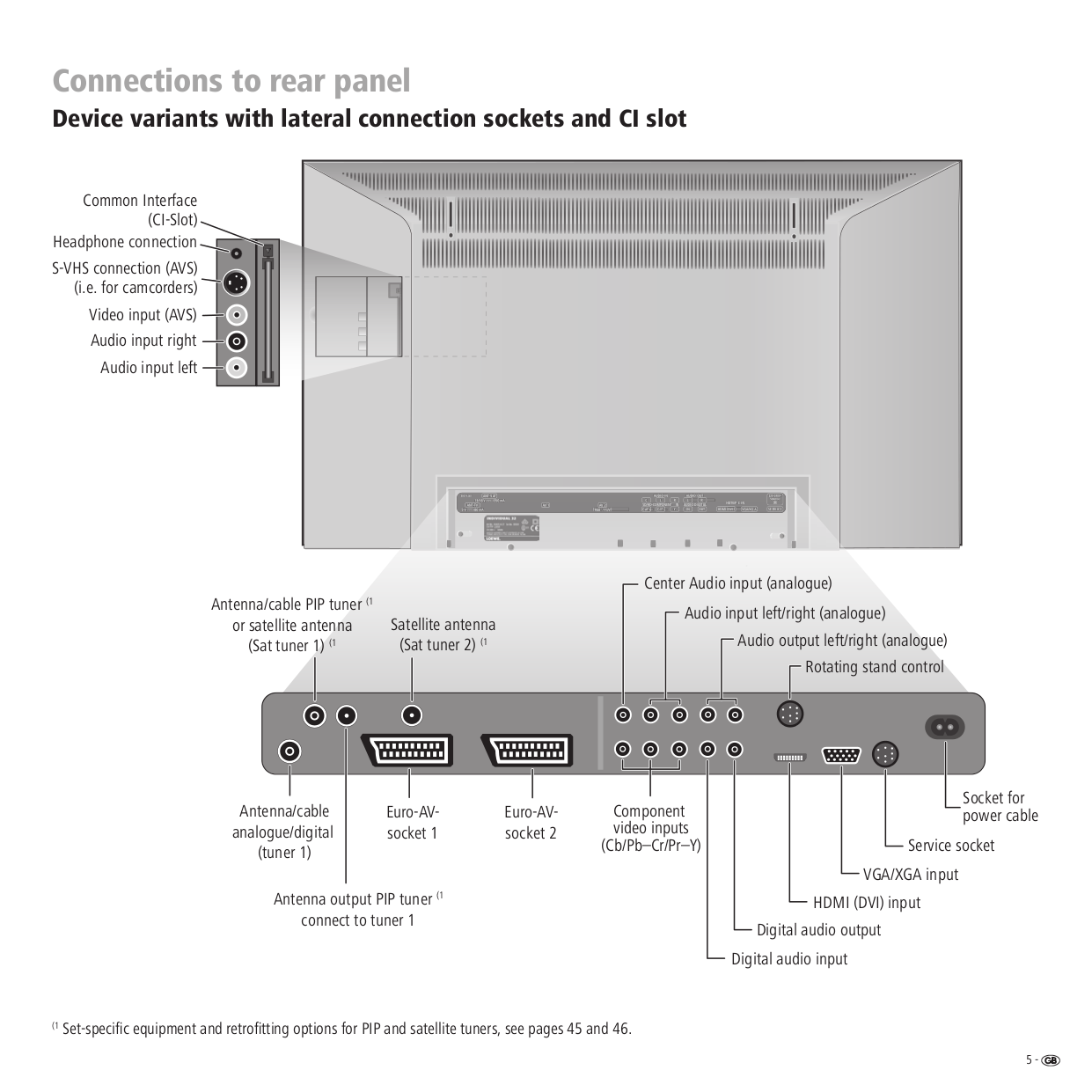 pdf manual for sansui tv hdlcd1900 rh umlib com Sansui 5000A Schematic Sansui Product Manuals