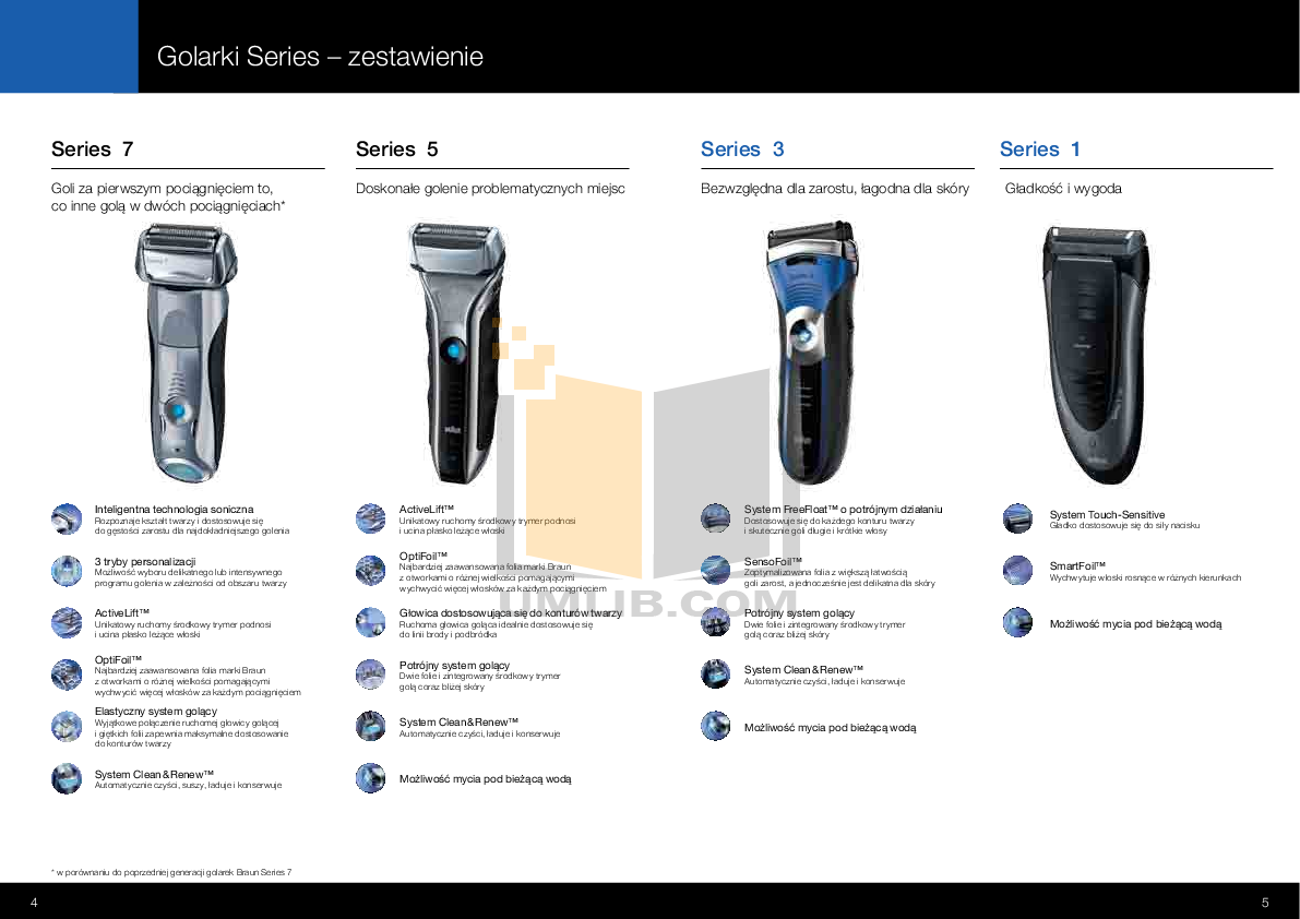 Braun Other PocketGo 550 Shavers pdf page preview
