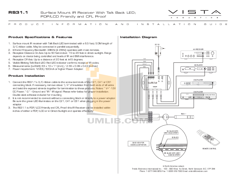 pdf for Bazooka Other RS31 IR Reciever manual