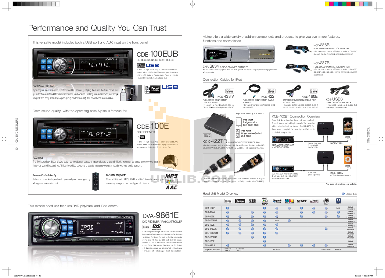 Alpine Other VPE-S431 AV Switcher pdf page preview