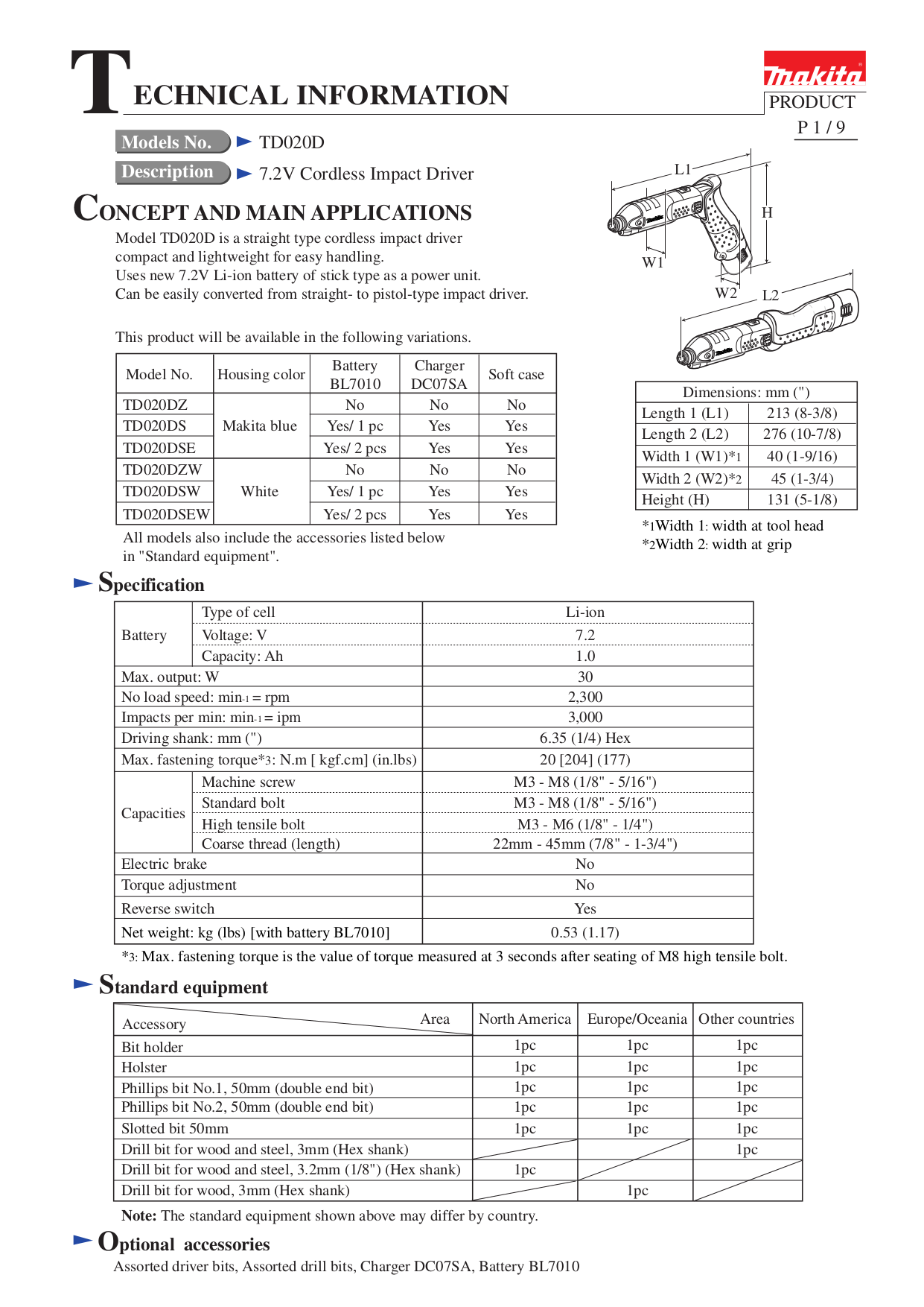 makita impact driver manual