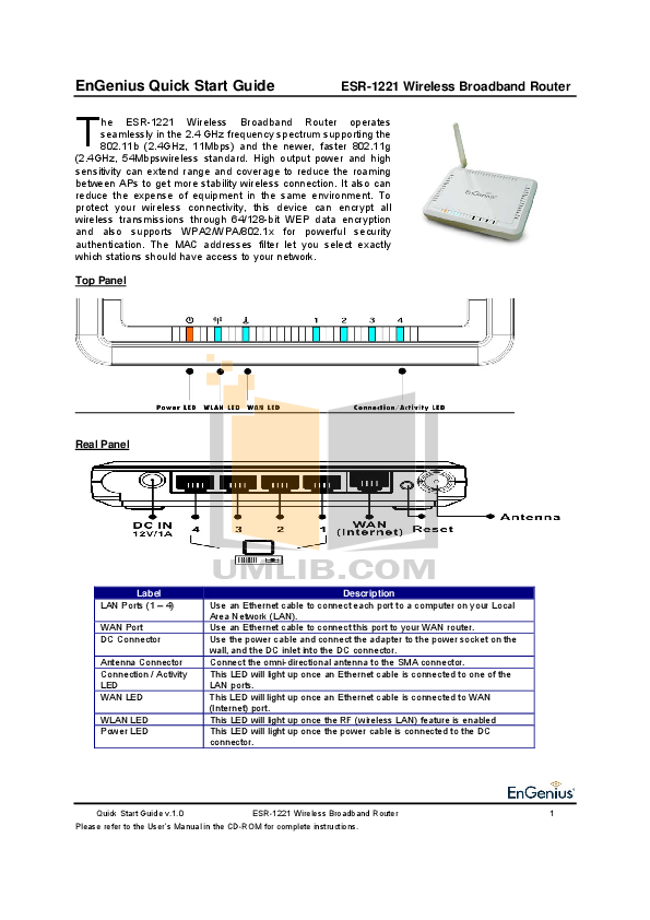 EnGenius Wireless Router ESR-1221N2 pdf page preview