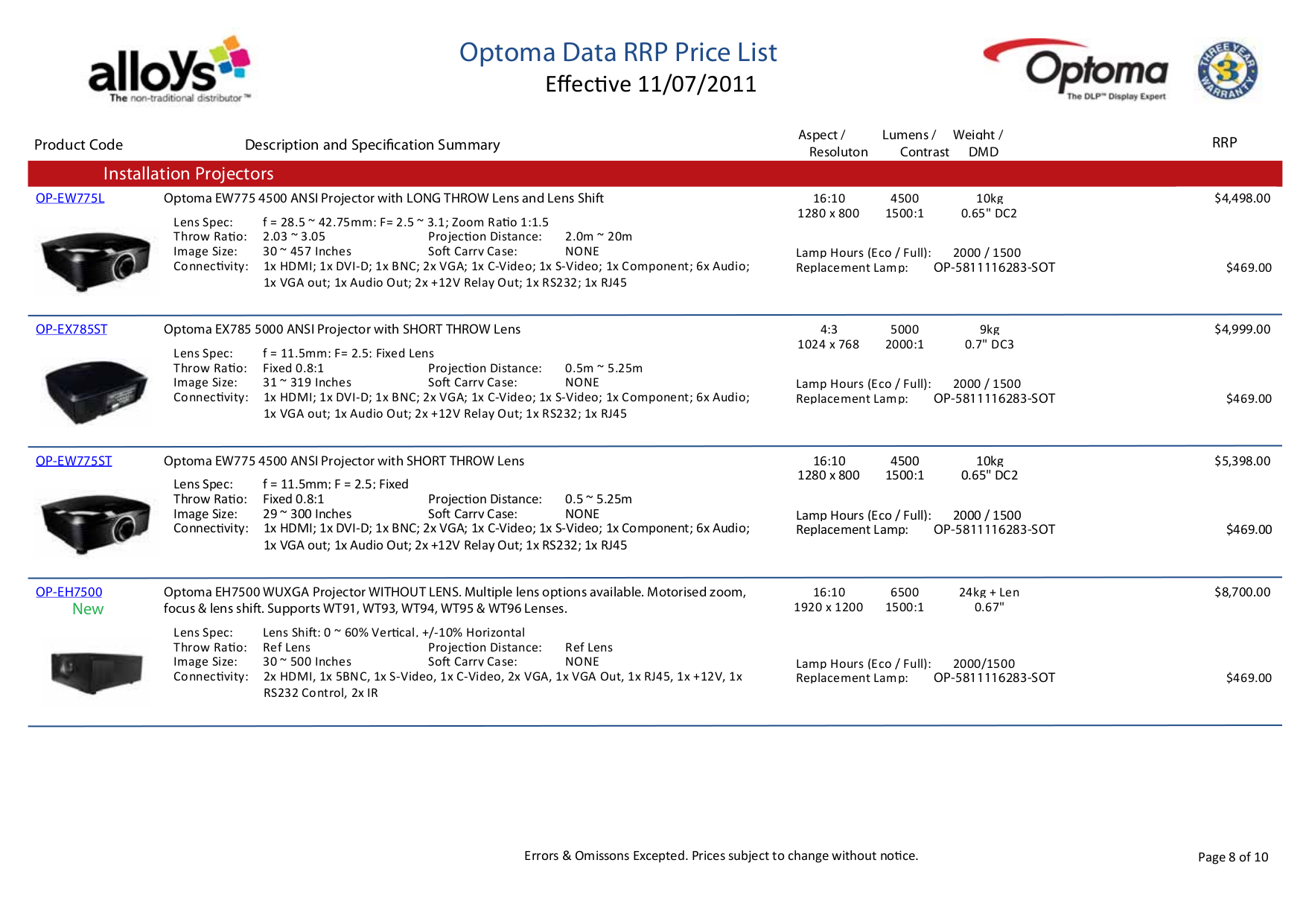 Optoma Projector EX330 pdf page preview