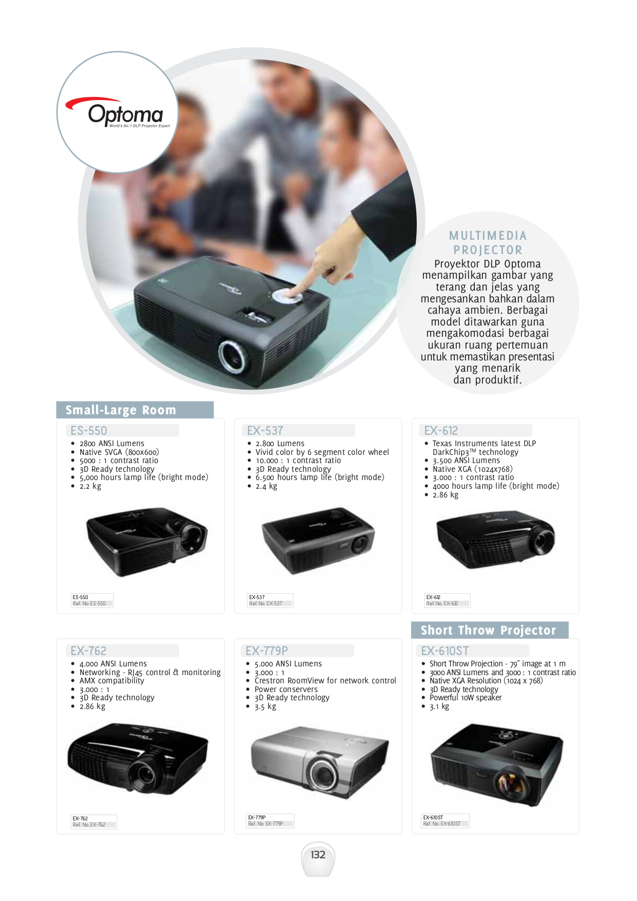 pdf for Optoma Projector EX330 manual