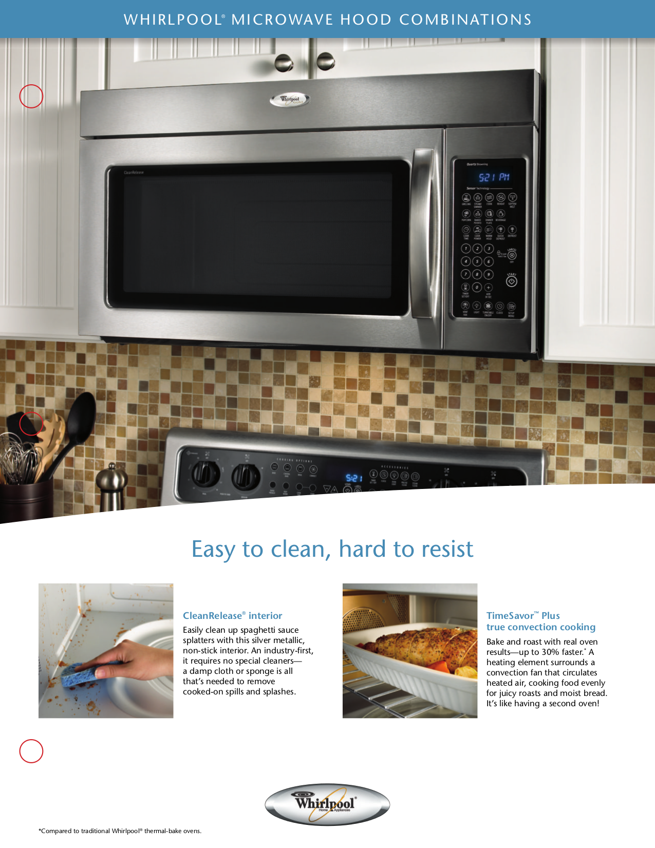 pdf for Whirlpool Microwave WMH1162XV manual