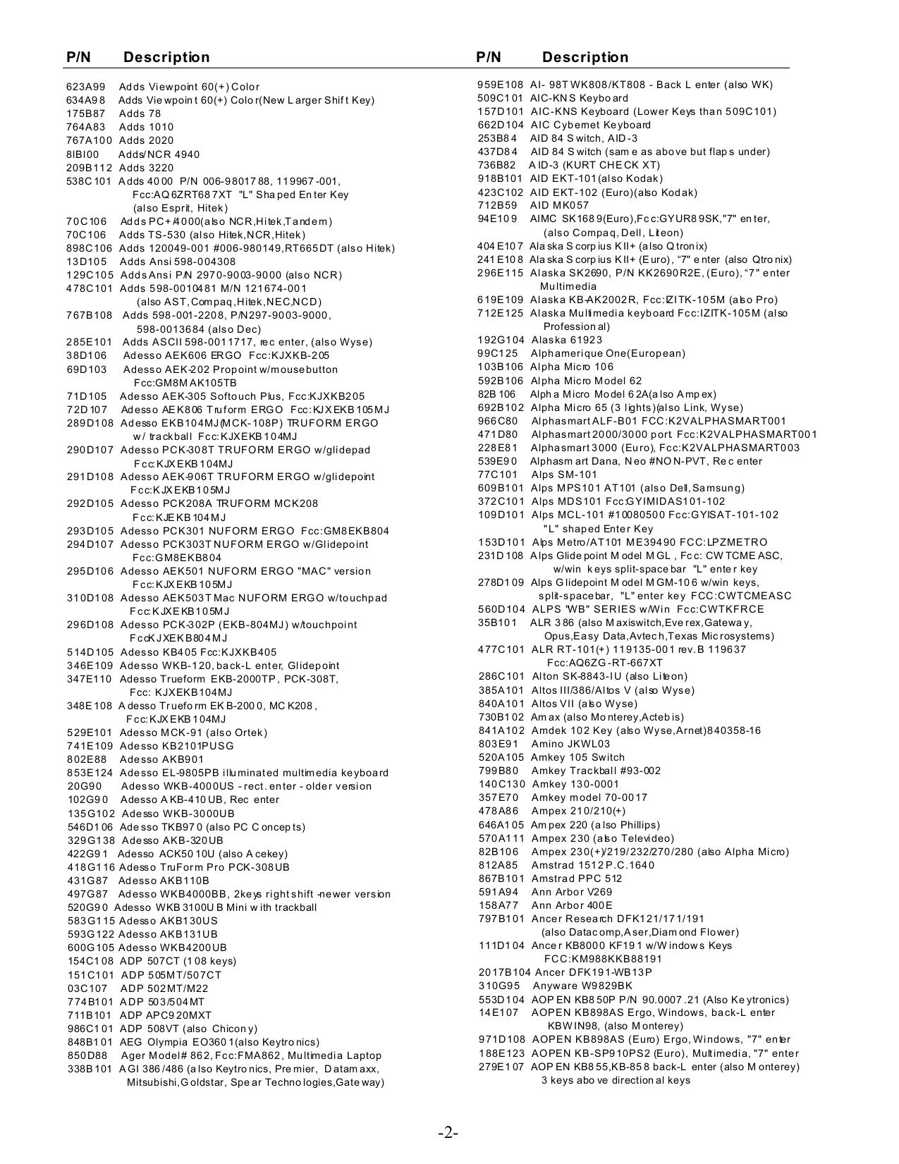 iKey Keyboard KYB-114-OEM pdf page preview
