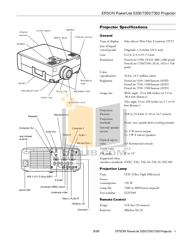 pdf for Epson Projector PowerLite 7250 manual