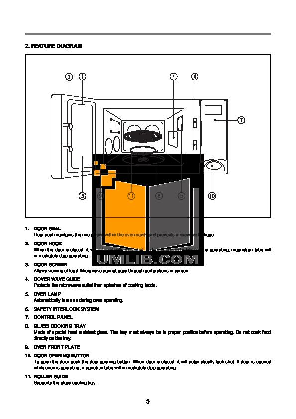 PDF manual for Daewoo Microwave KOR-630A