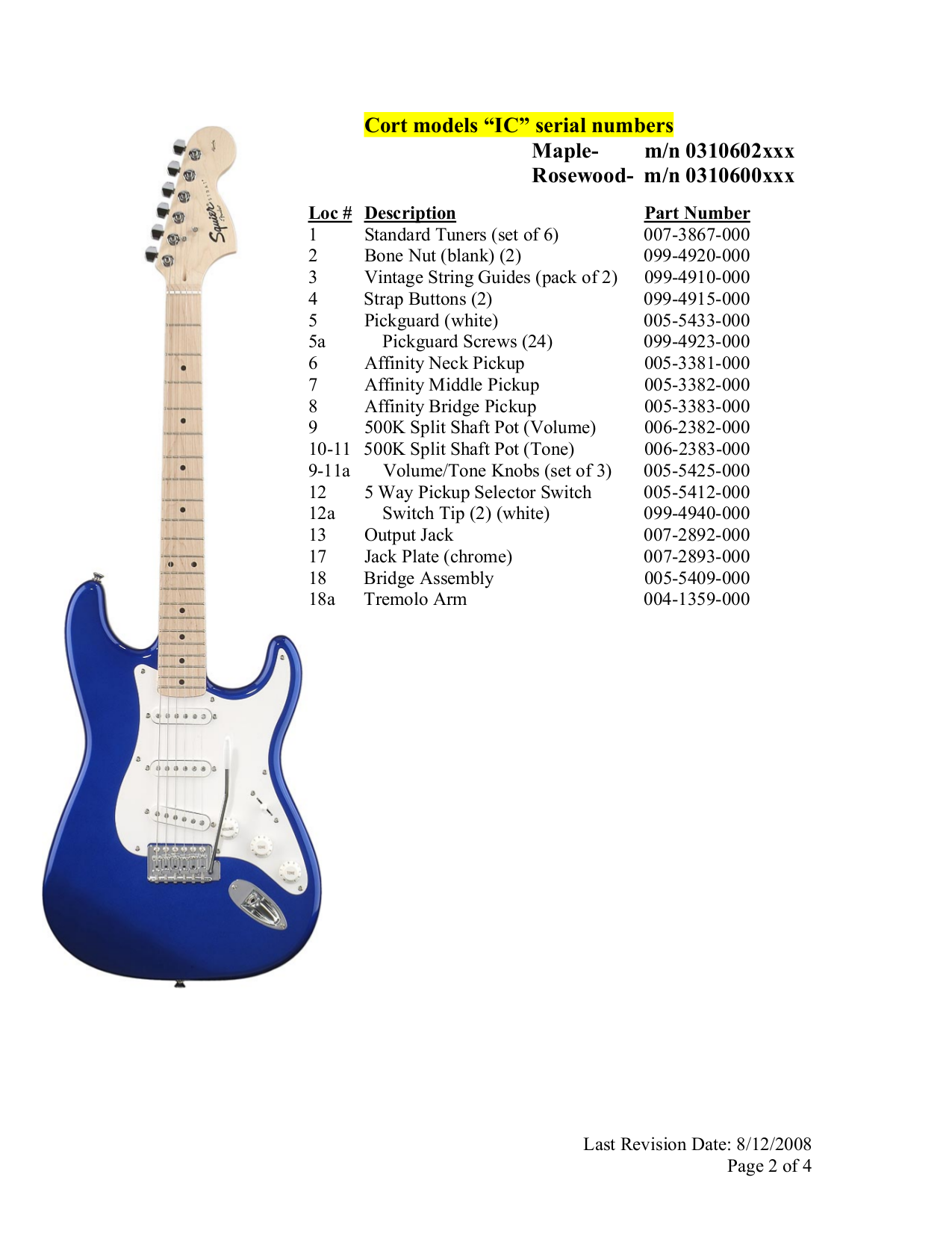 pdf manual for squier guitar affinity strat maple rh umlib com squier affinity strat review squier affinity strat pack review