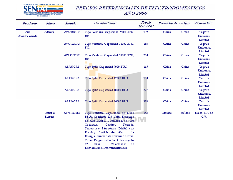 pdf for Frigidaire Washer GLWS1339CS1 manual