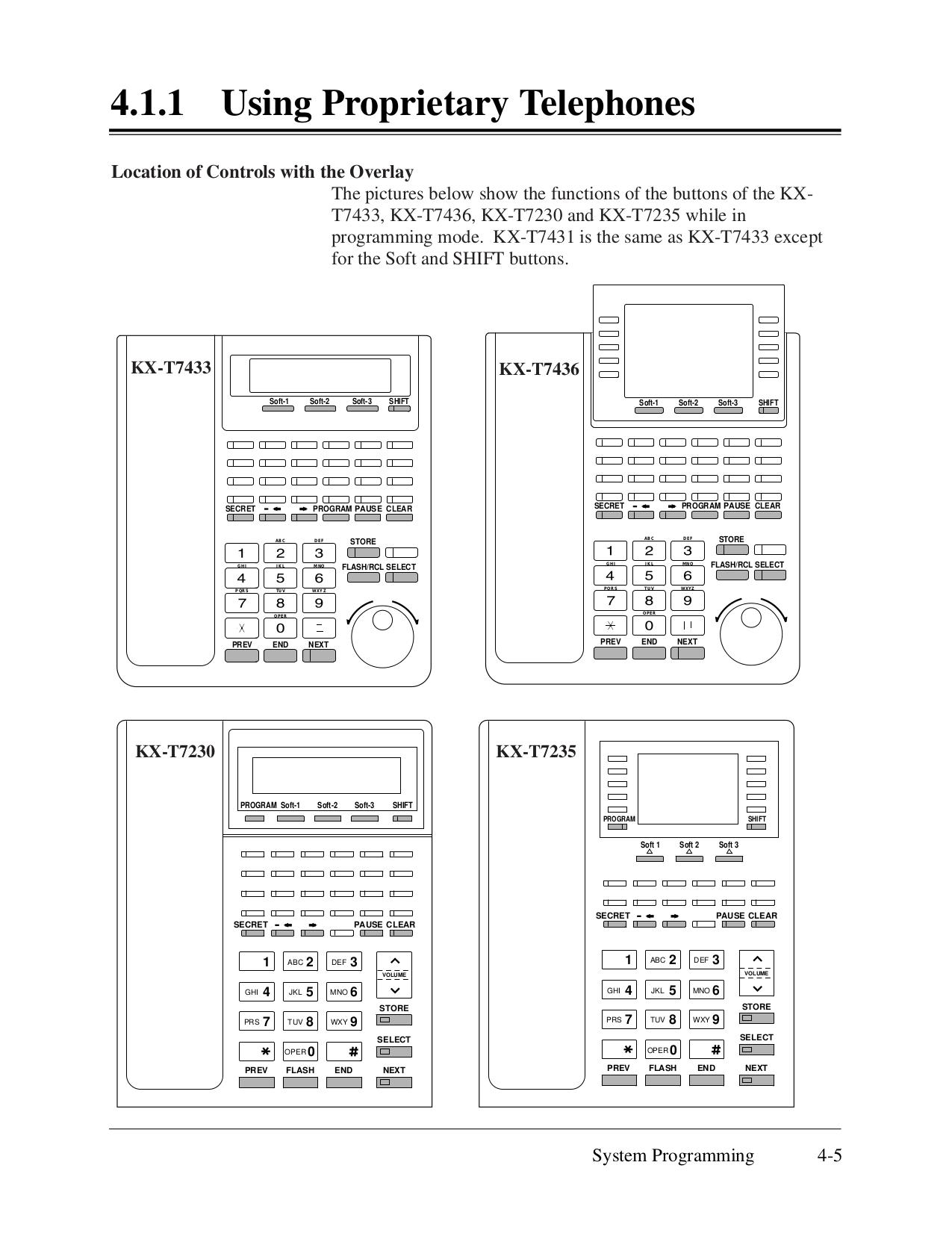 Panasonic kx t7433 instruction manual.