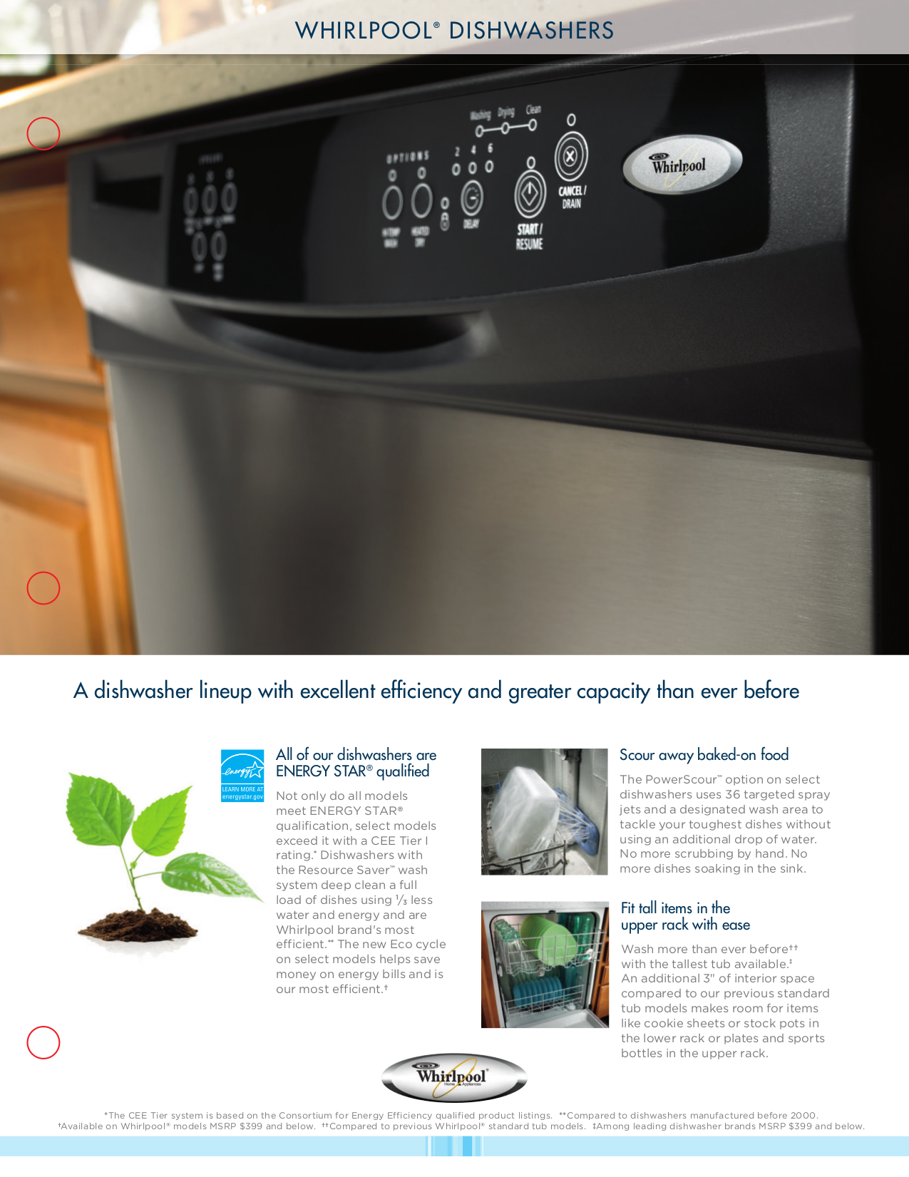 Whirlpool Dishwasher DU1010XTX pdf page preview