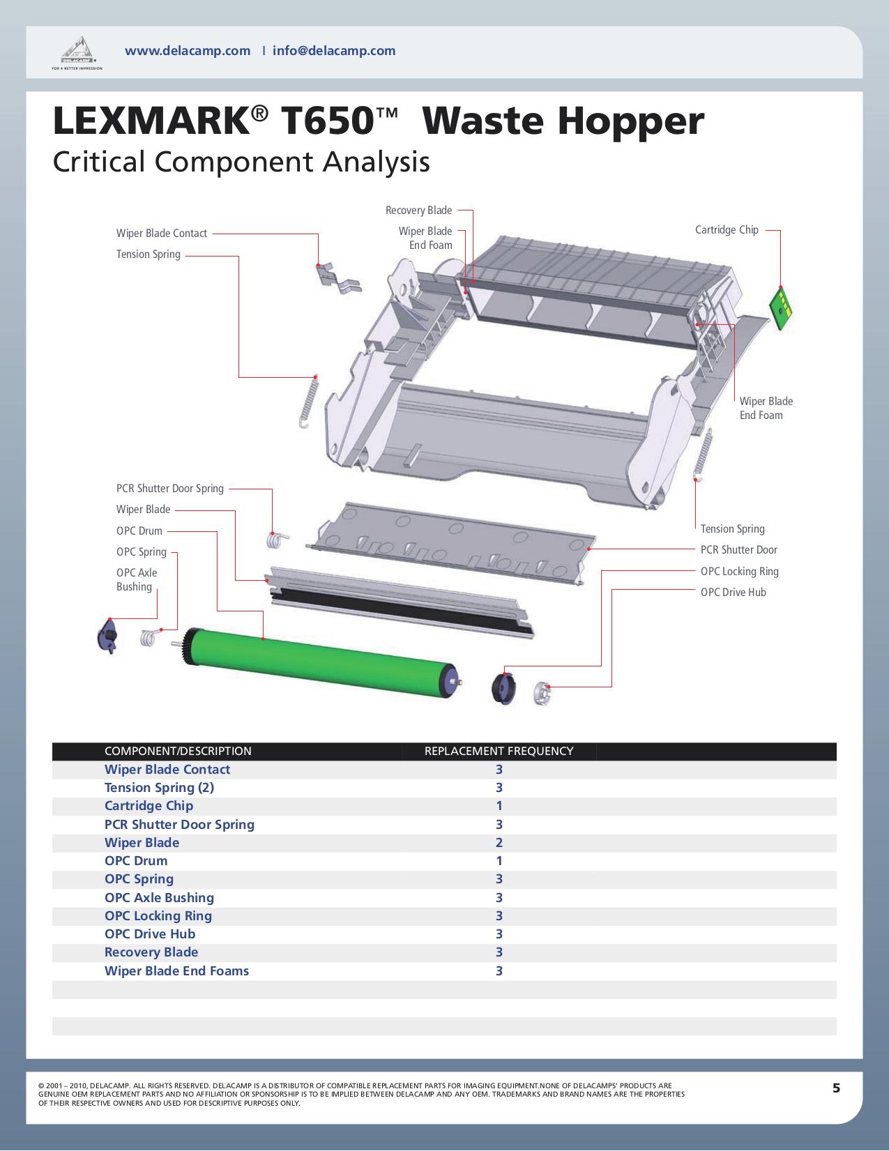Lexmark Printer T650n pdf page preview