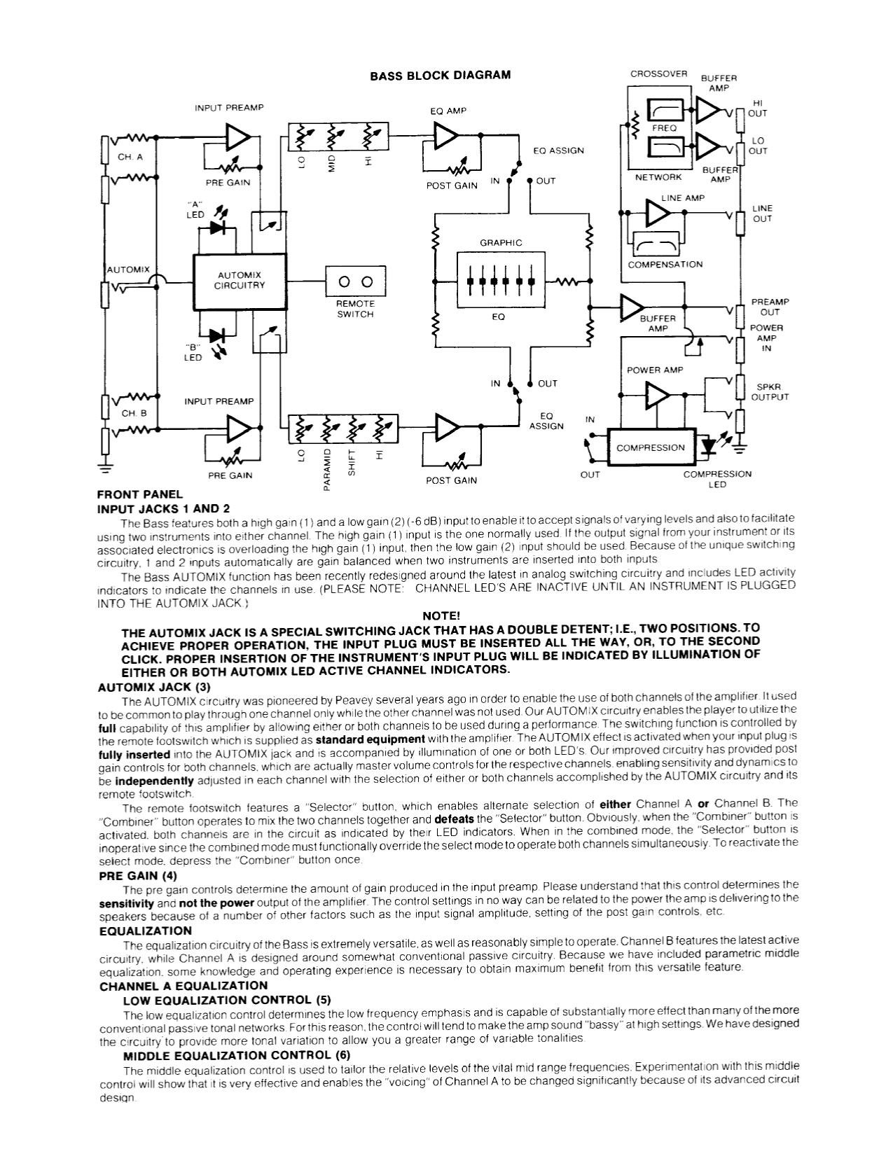 Peavey Musician Schematic Diagrams Kikker 5150 Wiring Diagram Pdf Manual For Amp Mark Iii Series